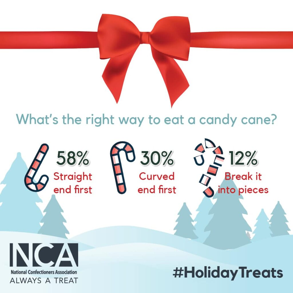 Winter-Holidays-2020_Right-Way-Candy-Cane